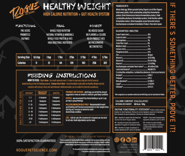 Healthy Weight Back Panel of Package