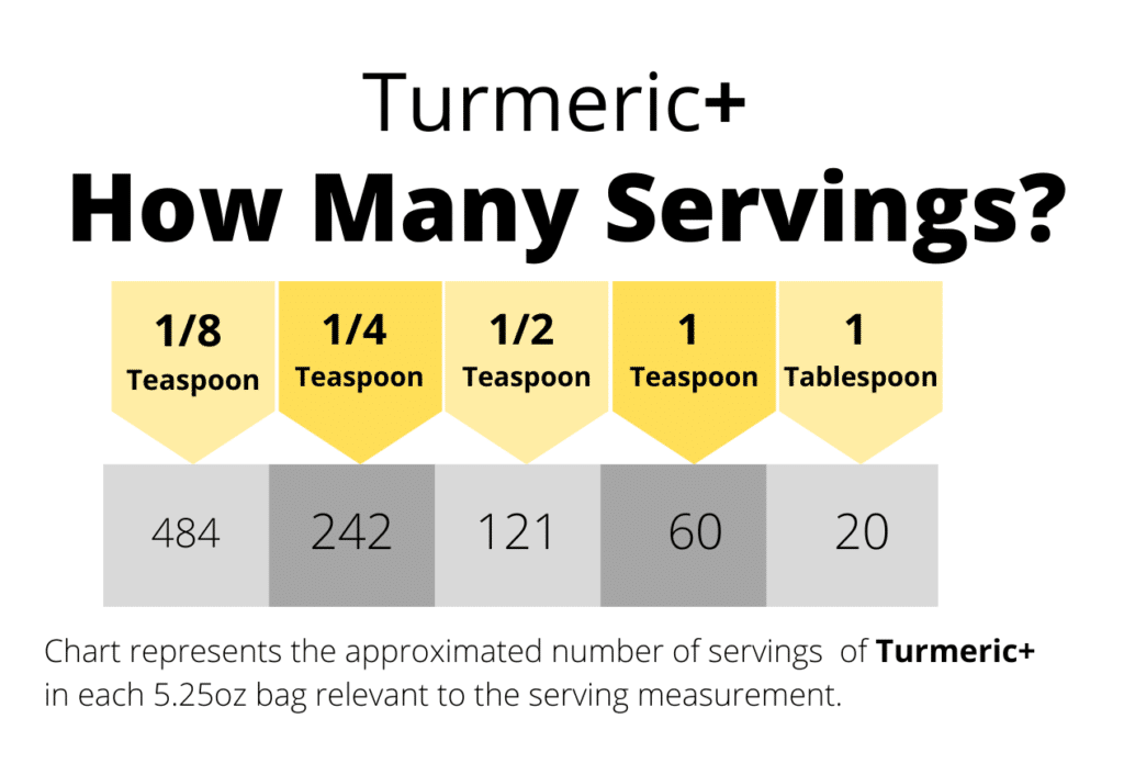 Fermented Turmeric Plus Servings Chart